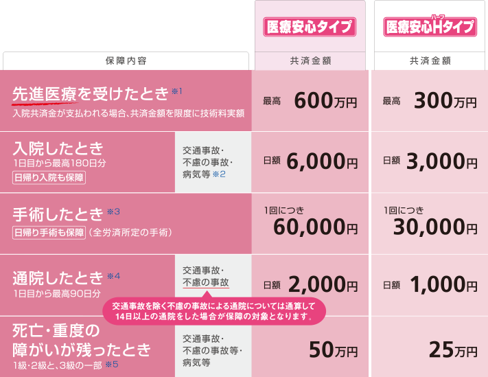 f:id:ryusei-affi:20180907010656p:plain
