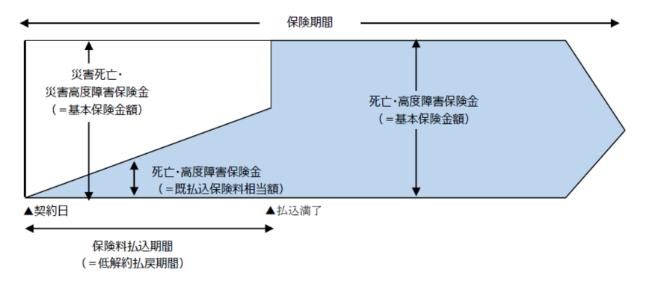 f:id:ryusei-affi:20190115224719p:plain