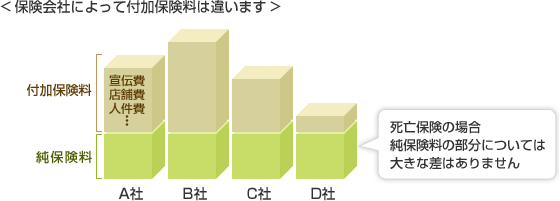 f:id:ryusei-affi:20190228223241p:plain