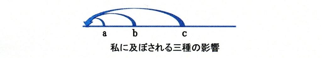 f:id:ryusen301:20180105162723j:plain