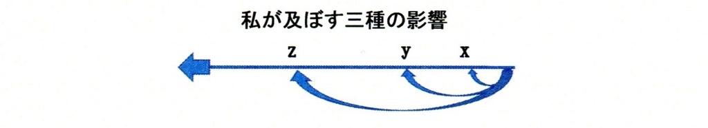 f:id:ryusen301:20180105162731j:plain