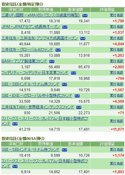 f:id:ryuta-2-29:20171002135431p:plain