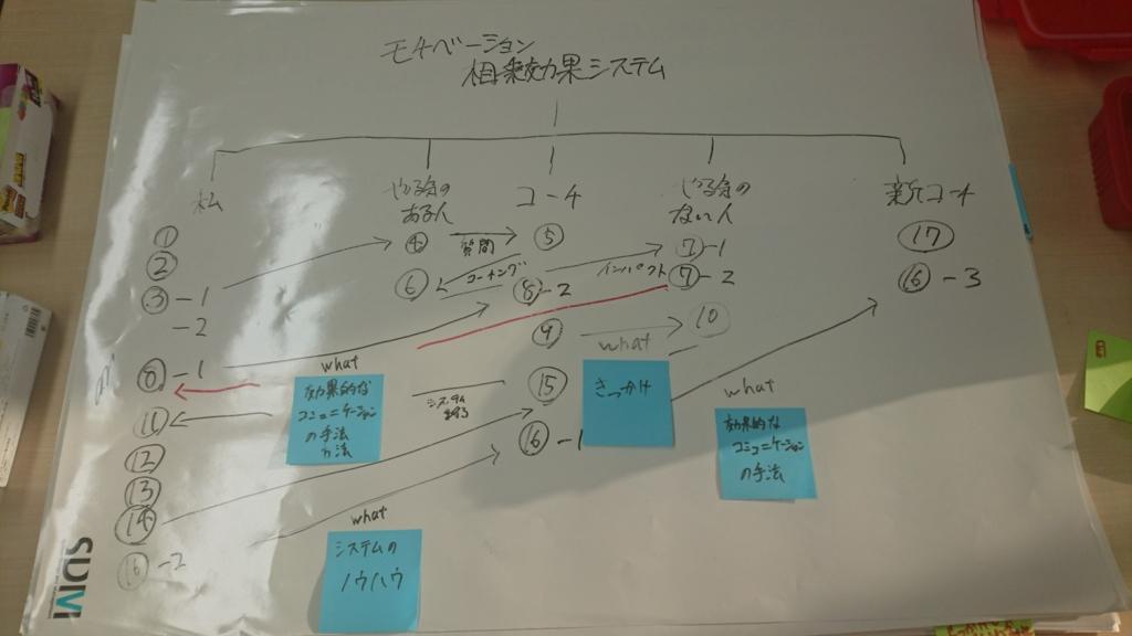 f:id:ryuta-wrestling:20170414193614j:plain