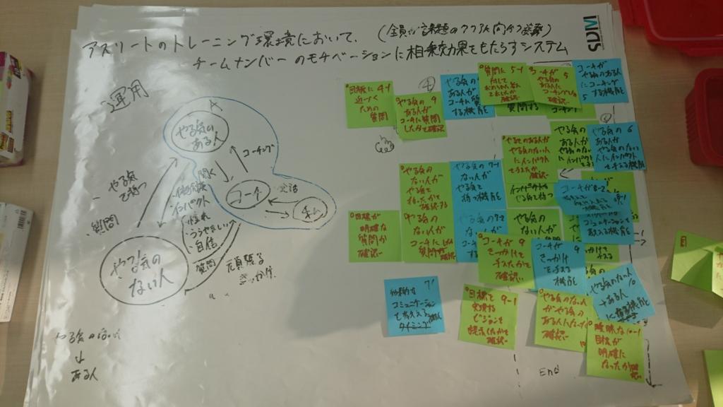 f:id:ryuta-wrestling:20170414193621j:plain