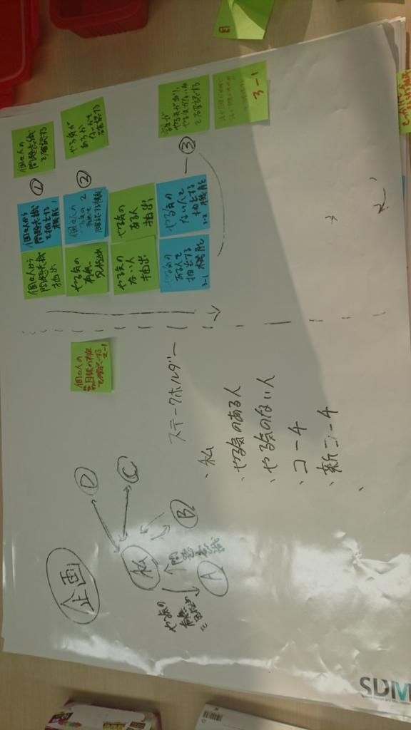 f:id:ryuta-wrestling:20170414193627j:plain