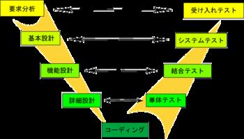 f:id:ryuta-wrestling:20170511155240p:plain