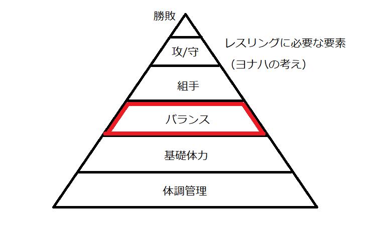 f:id:ryuta-wrestling:20171010001717p:plain