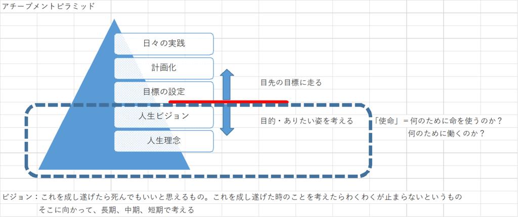 f:id:ryuta-wrestling:20180802122422p:plain