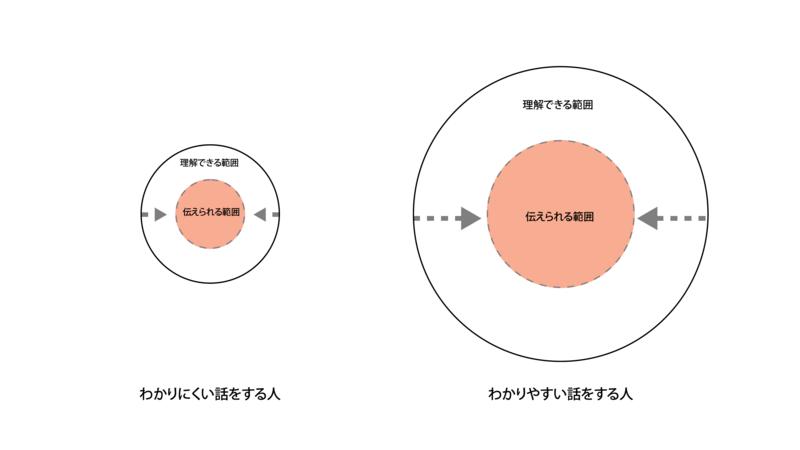 f:id:ryuta0201:20180209201542p:image
