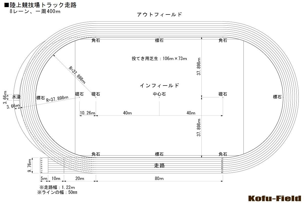 f:id:ryutaromiya:20200405205103j:plain