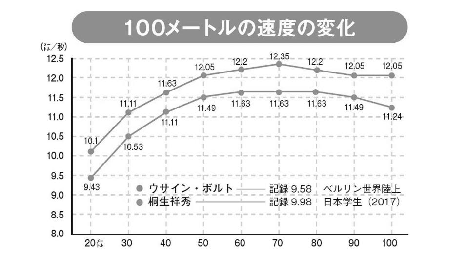 f:id:ryutaromiya:20200406013008p:plain