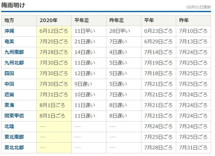 f:id:ryuu1-a:20200801221132j:plain