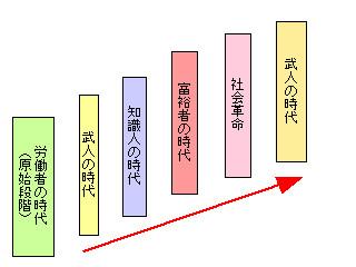 f:id:ryuusuijyoudou:20090218024823j:image