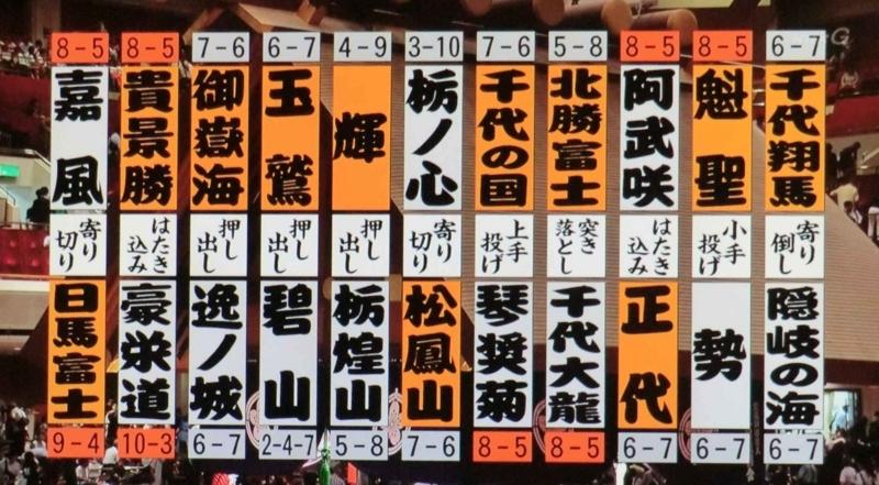 f:id:ryuuzanshi:20170922171258j:image