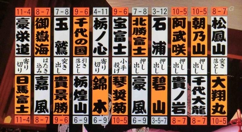 f:id:ryuuzanshi:20170924170124j:image