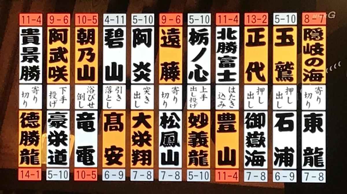 f:id:ryuuzanshi:20200126173214j:plain