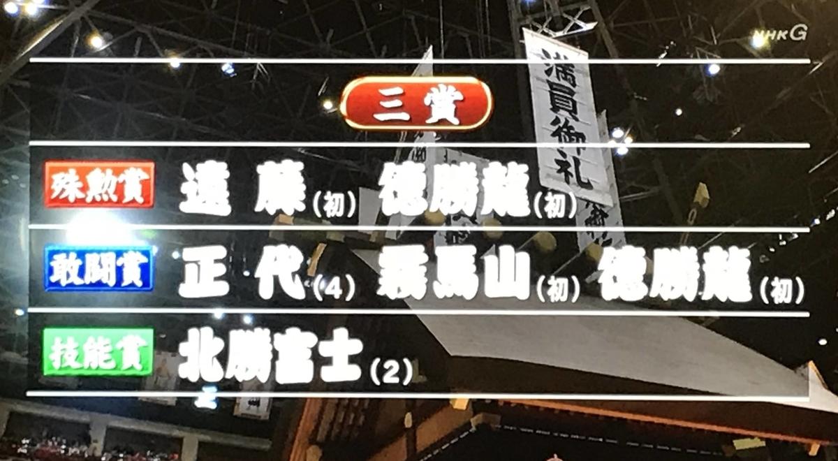 f:id:ryuuzanshi:20200126175345j:plain