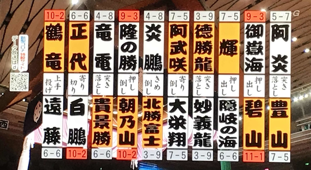 f:id:ryuuzanshi:20200319175901j:plain