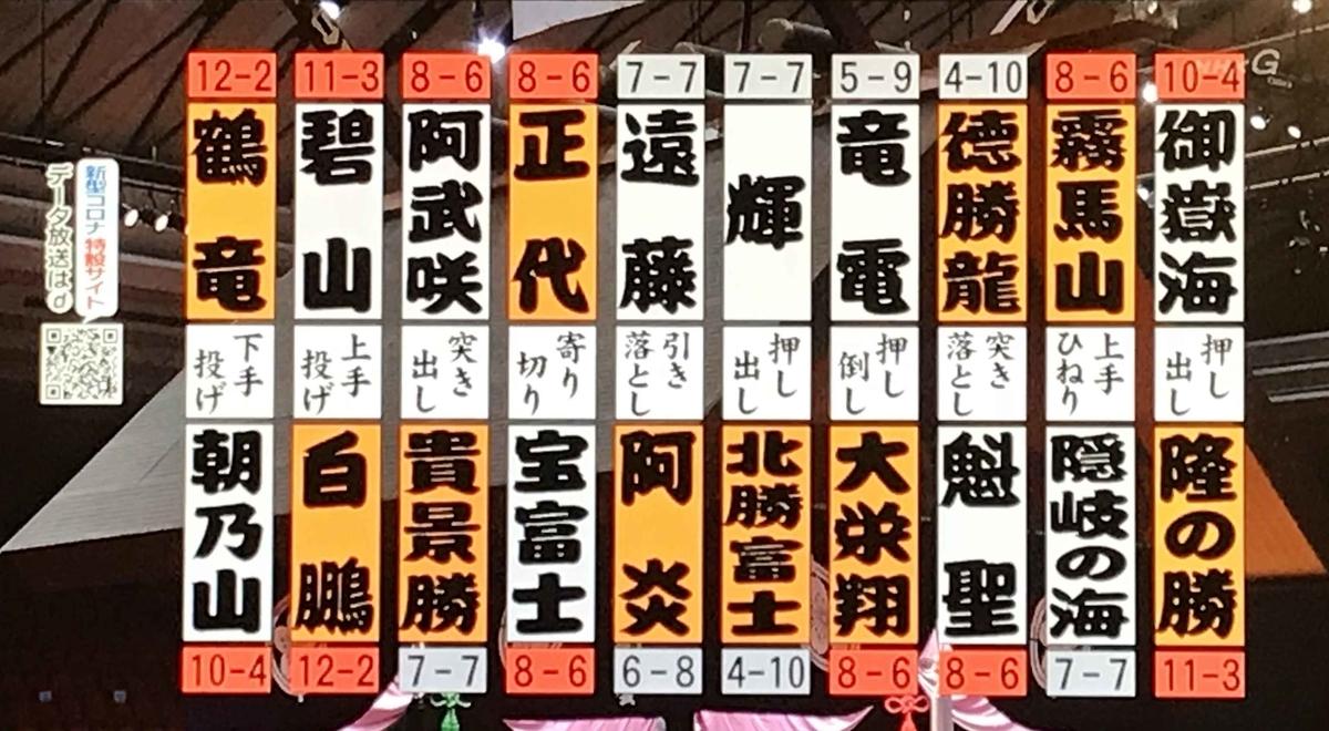 f:id:ryuuzanshi:20200321175900j:plain