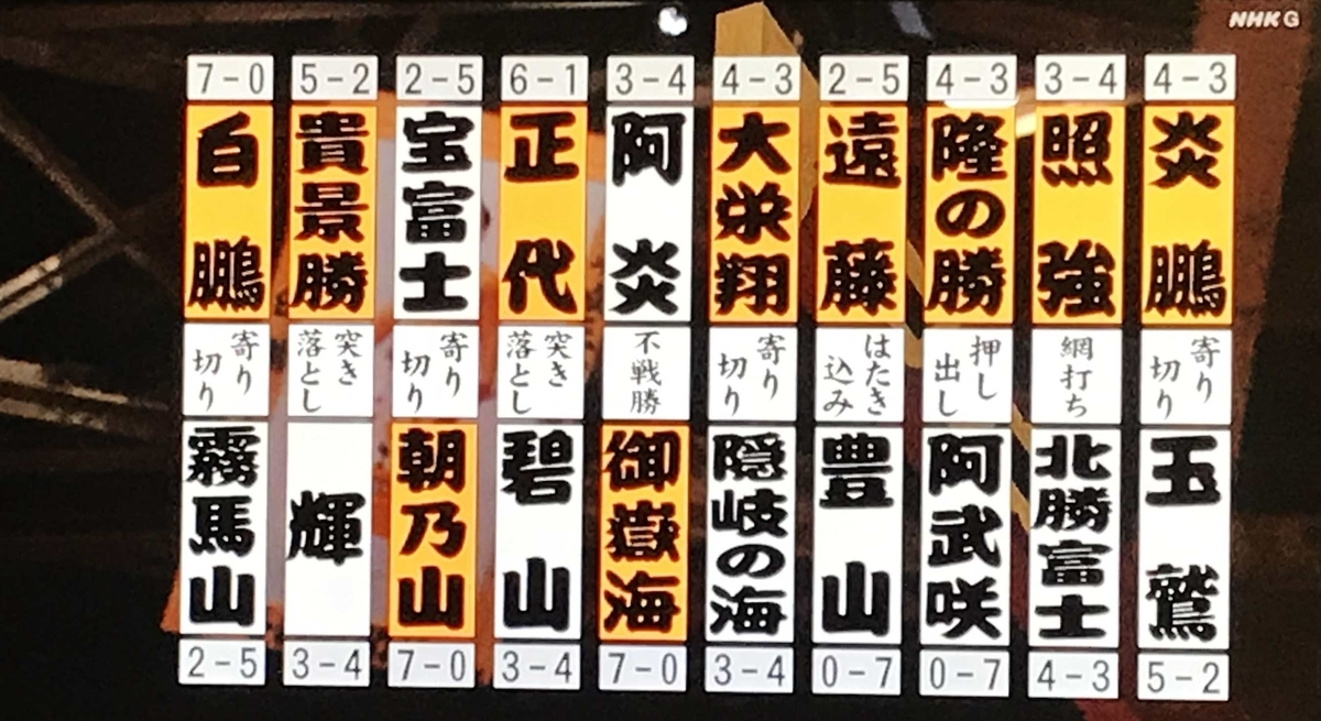 f:id:ryuuzanshi:20200725175811j:plain