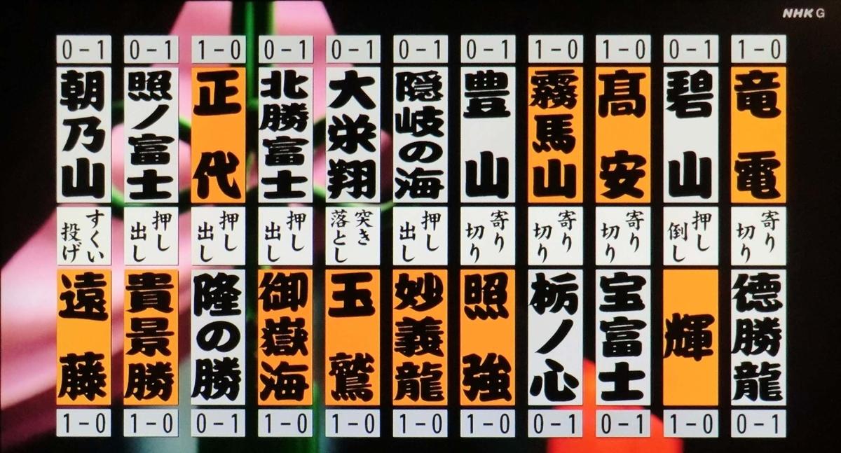 f:id:ryuuzanshi:20200913164122j:plain