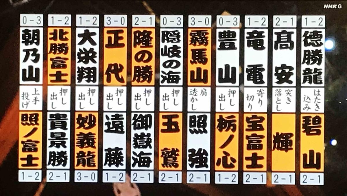 f:id:ryuuzanshi:20200915175807j:plain