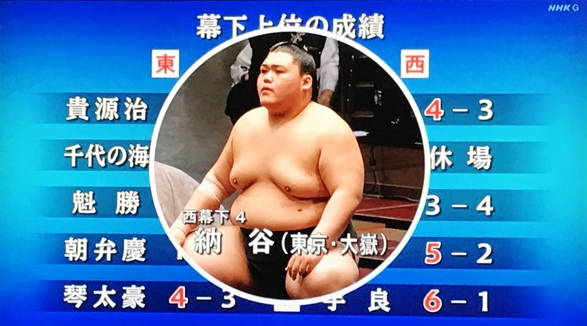 f:id:ryuuzanshi:20200927161859j:plain