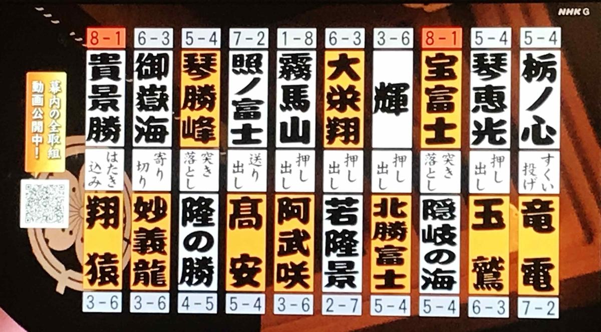 f:id:ryuuzanshi:20201116175925j:plain