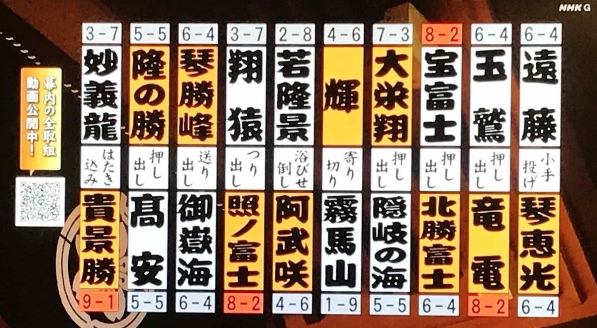 f:id:ryuuzanshi:20201117175921j:plain