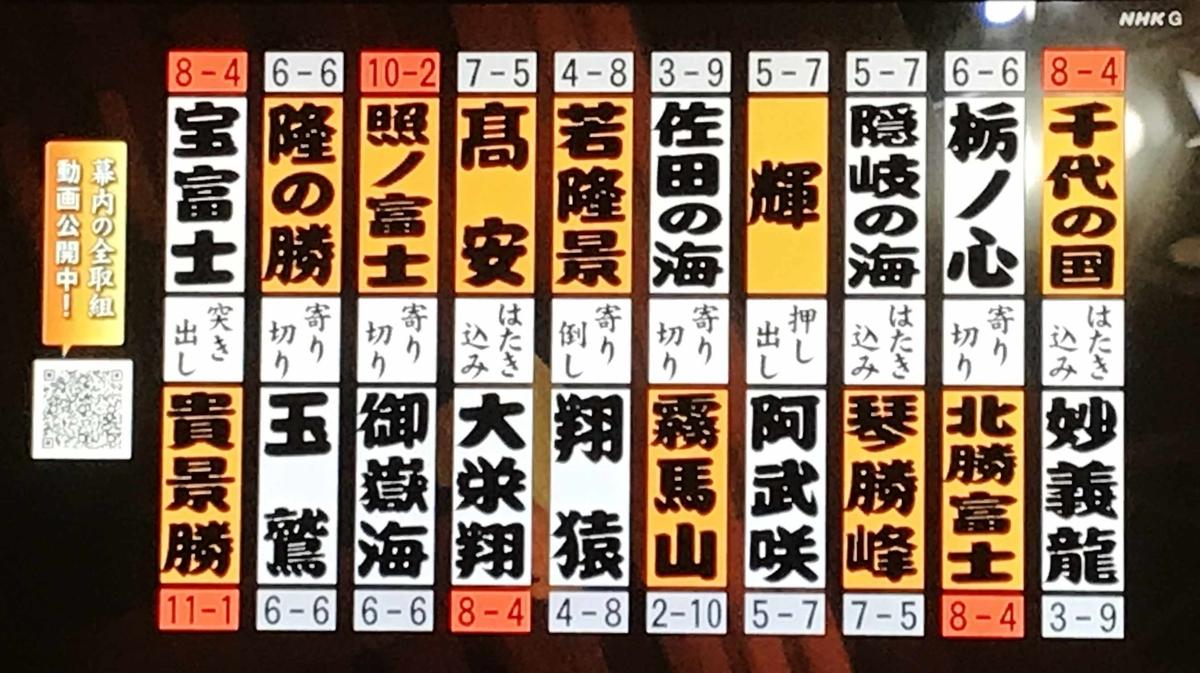 f:id:ryuuzanshi:20201119175556j:plain