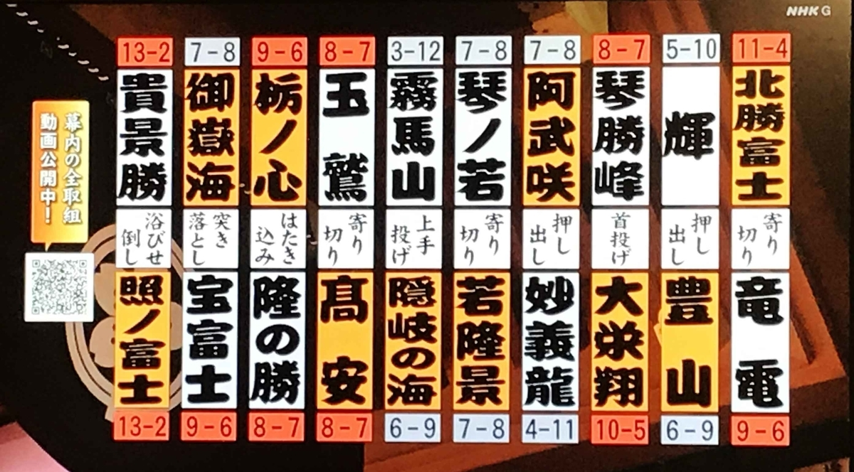 f:id:ryuuzanshi:20201122175252j:plain