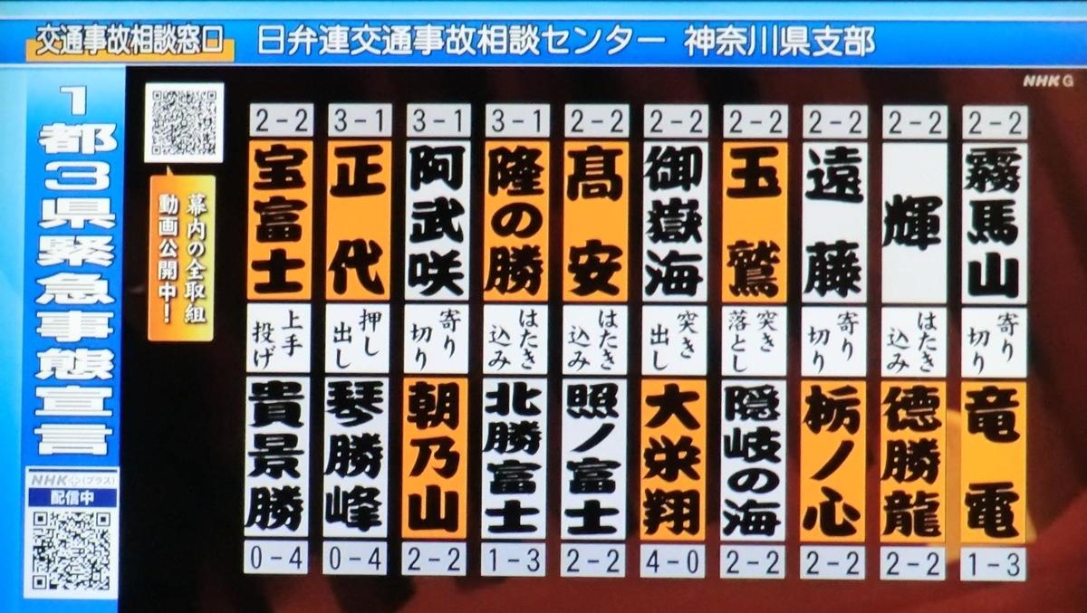 f:id:ryuuzanshi:20210113163738j:plain