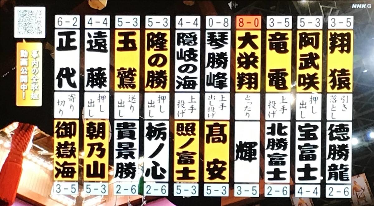 f:id:ryuuzanshi:20210117175806j:plain