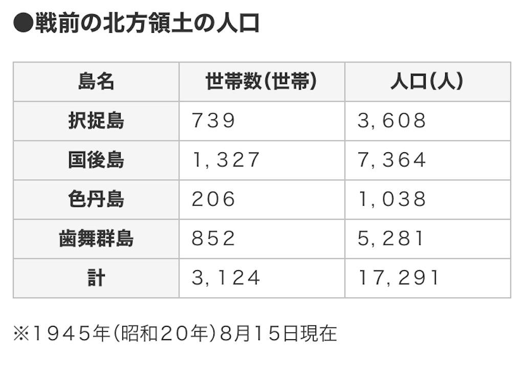 f:id:ryuzoji358:20201224104007j:image
