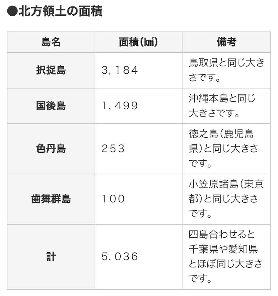f:id:ryuzoji358:20201224104059j:image