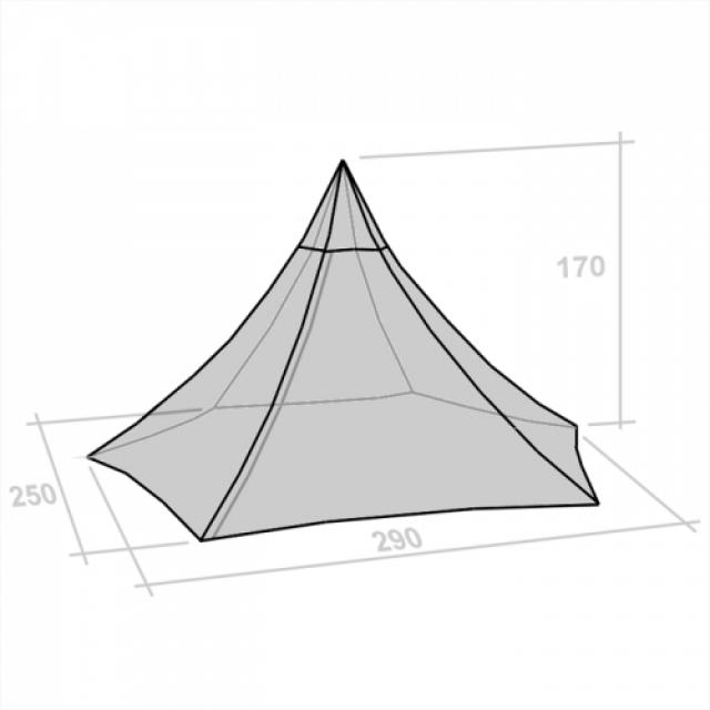 f:id:ryzee:20200206231452p:plain