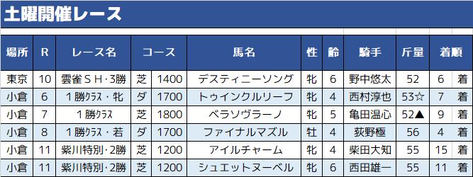 f:id:s-bellto:20200216214851p:plain