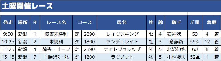 f:id:s-bellto:20200510215500p:plain