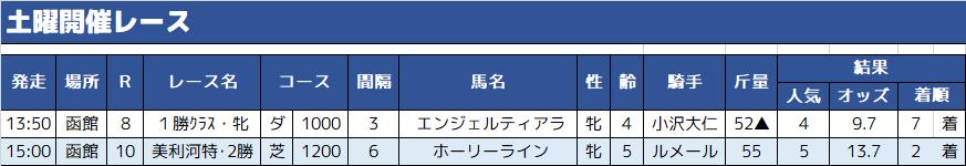 f:id:s-bellto:20210801214335p:plain