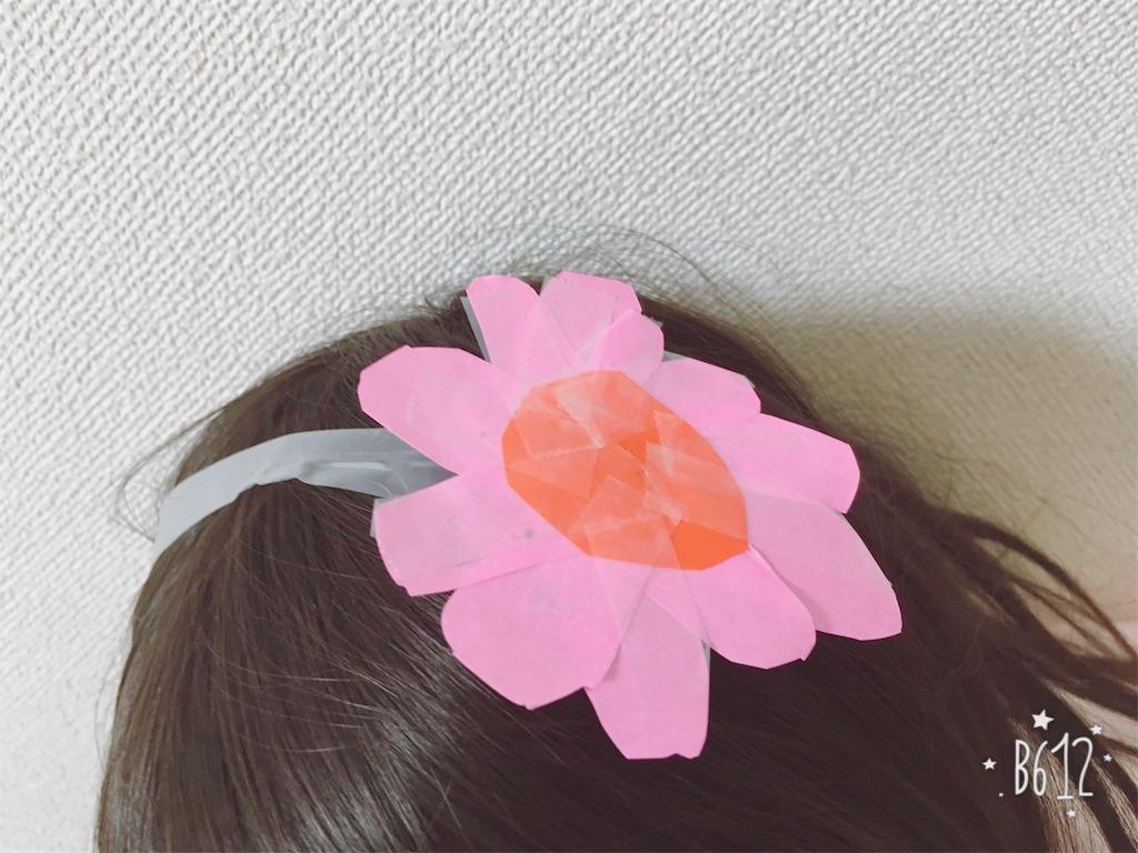 f:id:s-chihako:20170611001453j:image