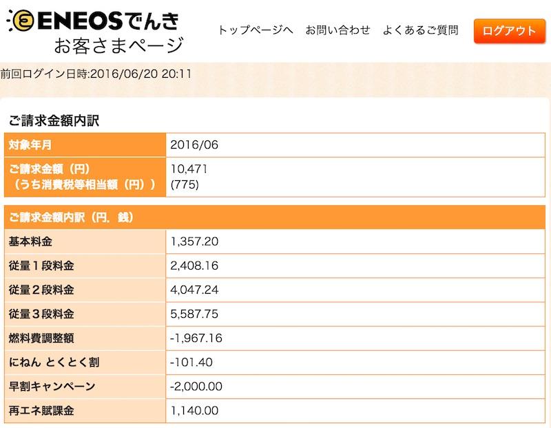 ENEOSでんき 2016年06月請求金額内訳