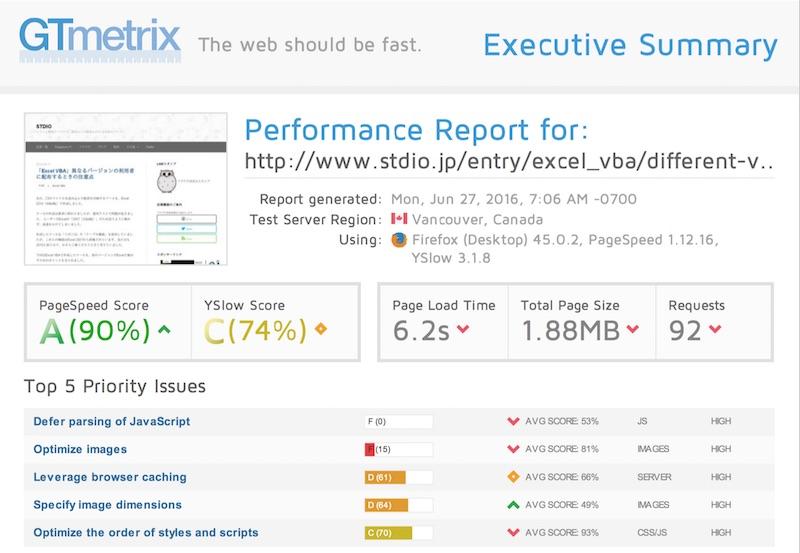 GTmetrix A評価