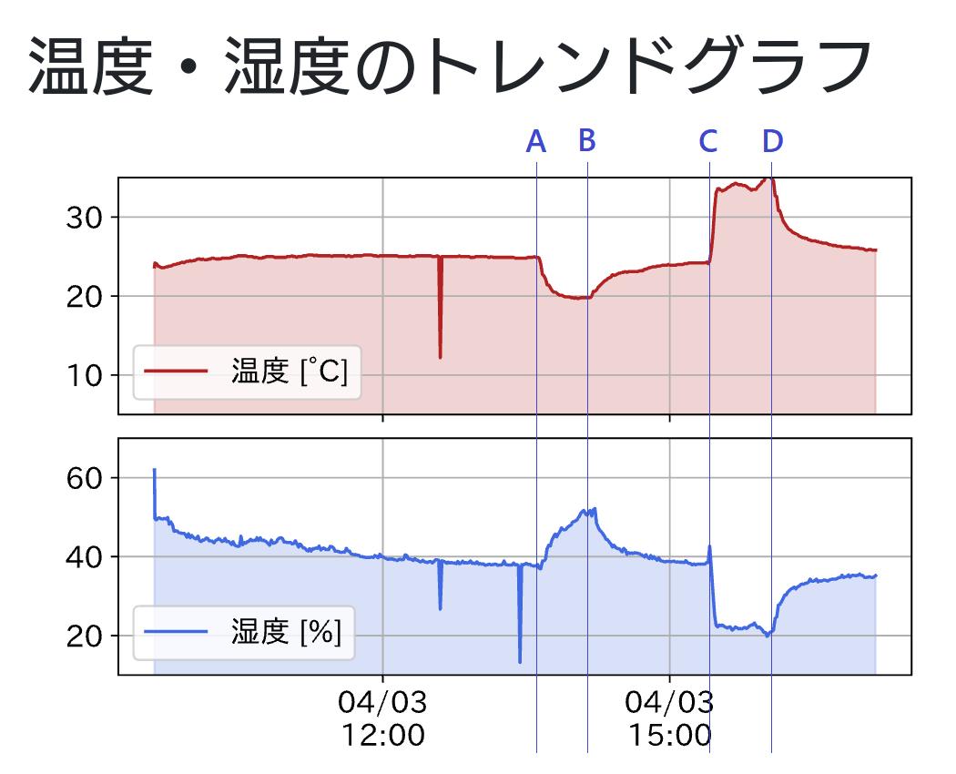 f:id:s-inoue2010:20210408020629p:plain:w525