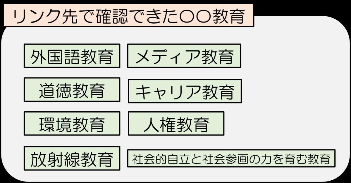f:id:s-jny1993:20210212182039p:plain
