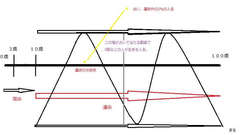 f:id:s-ma7777:20180910110223p:plain