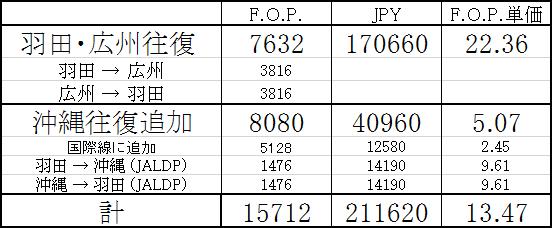 f:id:s-majin:20170216124458p:image:w360