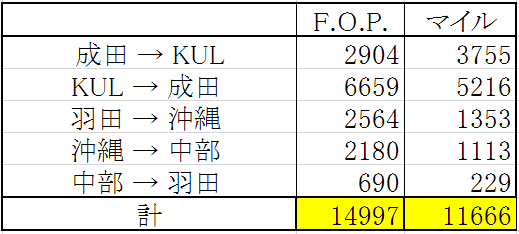 f:id:s-majin:20170309130821p:plain