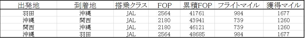 f:id:s-majin:20170417104926p:plain