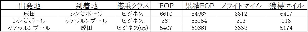f:id:s-majin:20170428130410p:plain
