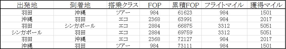 f:id:s-majin:20170508124837p:plain